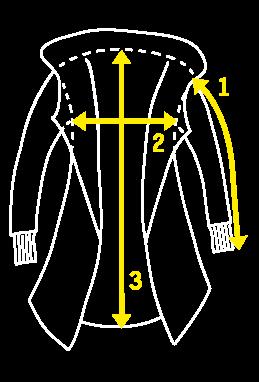 Přehled, kde se měří rozměry na kardiganech